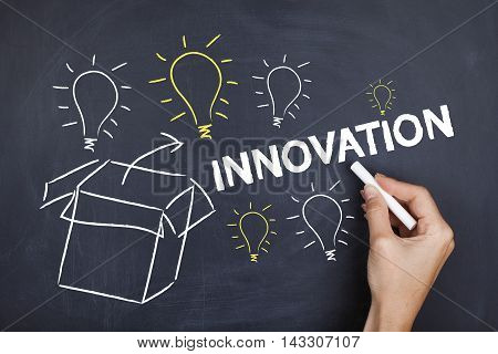 Innovation and innovative ideas concept on chalkboard