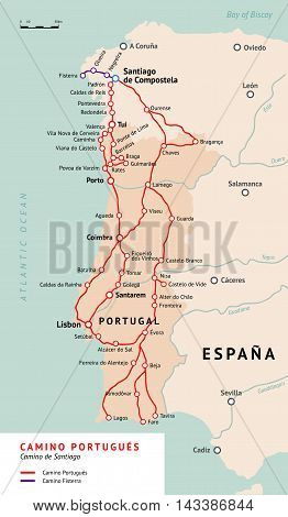Camino Portugués map. Camino De Santiago or The Way of St.James. Ancient pilgrimage path from south of Portugal to the Santiago de Compostella. poster