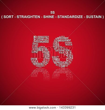 Five S typography background. Red background with main title 5S filled by other words related with total quality management method. Heading title in English equivalent words. Vector illustration