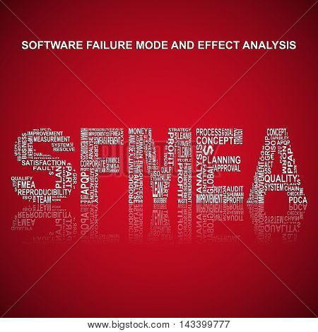 Software failure mode and effect analysis typography background. Red background with main title SFMEA filled by other words related with software failure mode and effect analysis method. Vector illustration