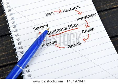 Business plan on notepad and blue pen