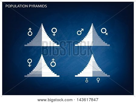 Population and Demography Illustration of Detail of Population Pyramids Chart or Age Structure Graph on Chalkboard Background.