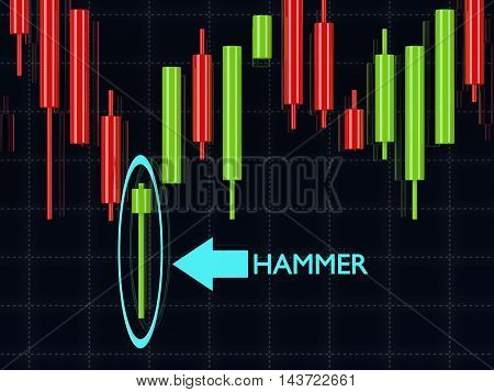 3D Rendering Of Forex Candlestick Hammer Pattern Over Dark