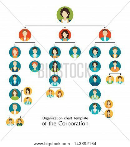Organizational chart template of the corporation business hierarchy people structure character cartoon business people conceptual vector illustration.