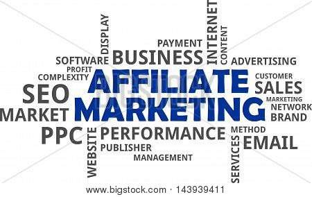 A word cloud of affiliate marketing related items