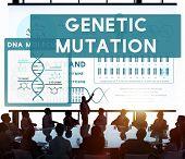 Genetic Mutation Modification Biology Chemistry Concept poster