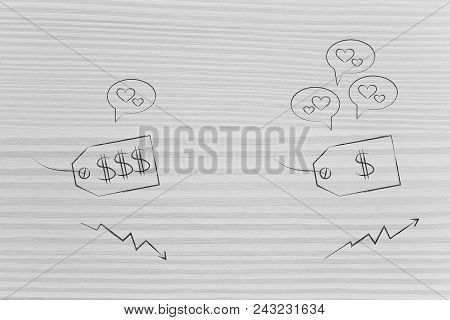 From Unpopular To Popular Products Conceptual Illustration: Price Tags Of Expensive And Cheap Items