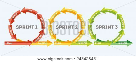 The Concept Of Rapid Product Development. The Concept Of The Sprint Product Development. Diagram Of