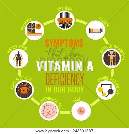 Vitamin A Deficiency Icons Set. Vector Illustration In A Flat Style  Isolated On A Bright Green Back
