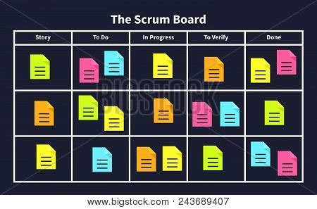 Scrum Task Board With Sticky Notes For Agile Software Development. Visual Team Project Management Ve