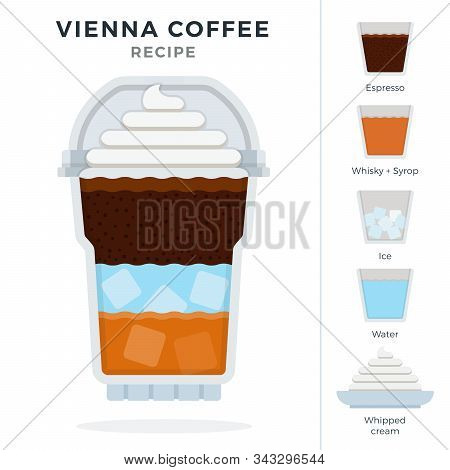 Vienna Ice Coffee Recipe In Disposable Plastic Cup With Dome Lid Vector Flat Isolated