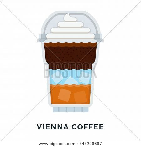 Vienna Coffee With Ice Cubes Vector Flat Isolated