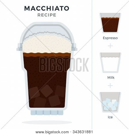 Macchiato Ice Coffee Recipe In Plastic Cocktail Glass With Dome Lid Vector Flat Isolated