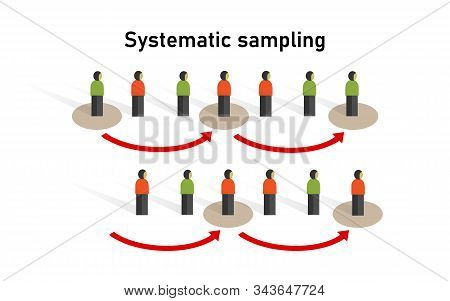 Systematic Sampling Method In Statistics. Research On Sample Collecting Data In Scientific Survey Te