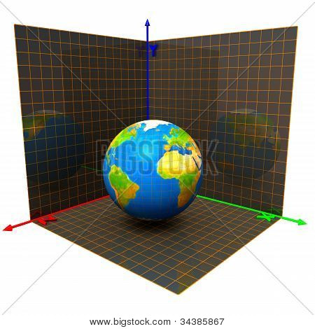 Axes Of The Coordinates And Globe