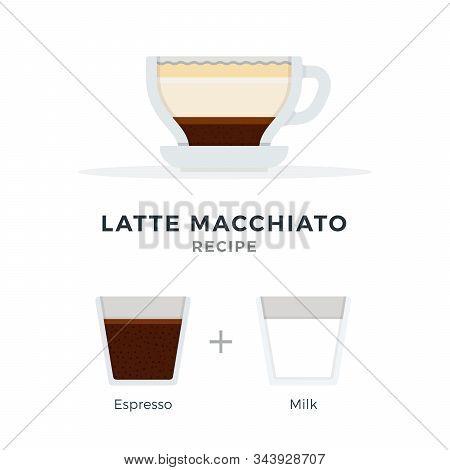 Latte Macchiato Coffee Recipe Vector Flat Isolated