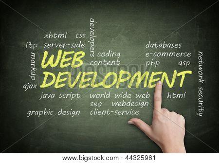 Blackboard Web Development