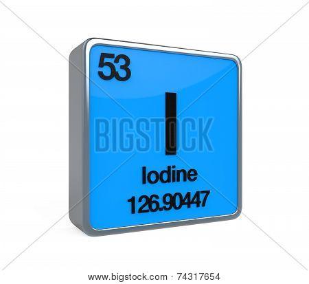 Iodine Element Periodic Table