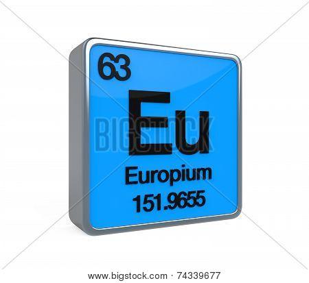 Europium Element Periodic Table