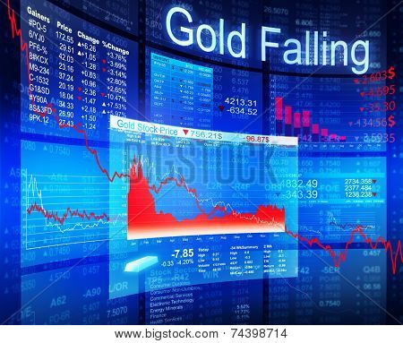 Gold stock price falling.