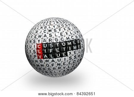cubes with text CLV Customer Lifetime Value on 3d sphere poster