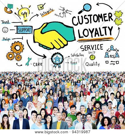 Customer Loyalty Satisfaction Support Strategy Service Concept poster