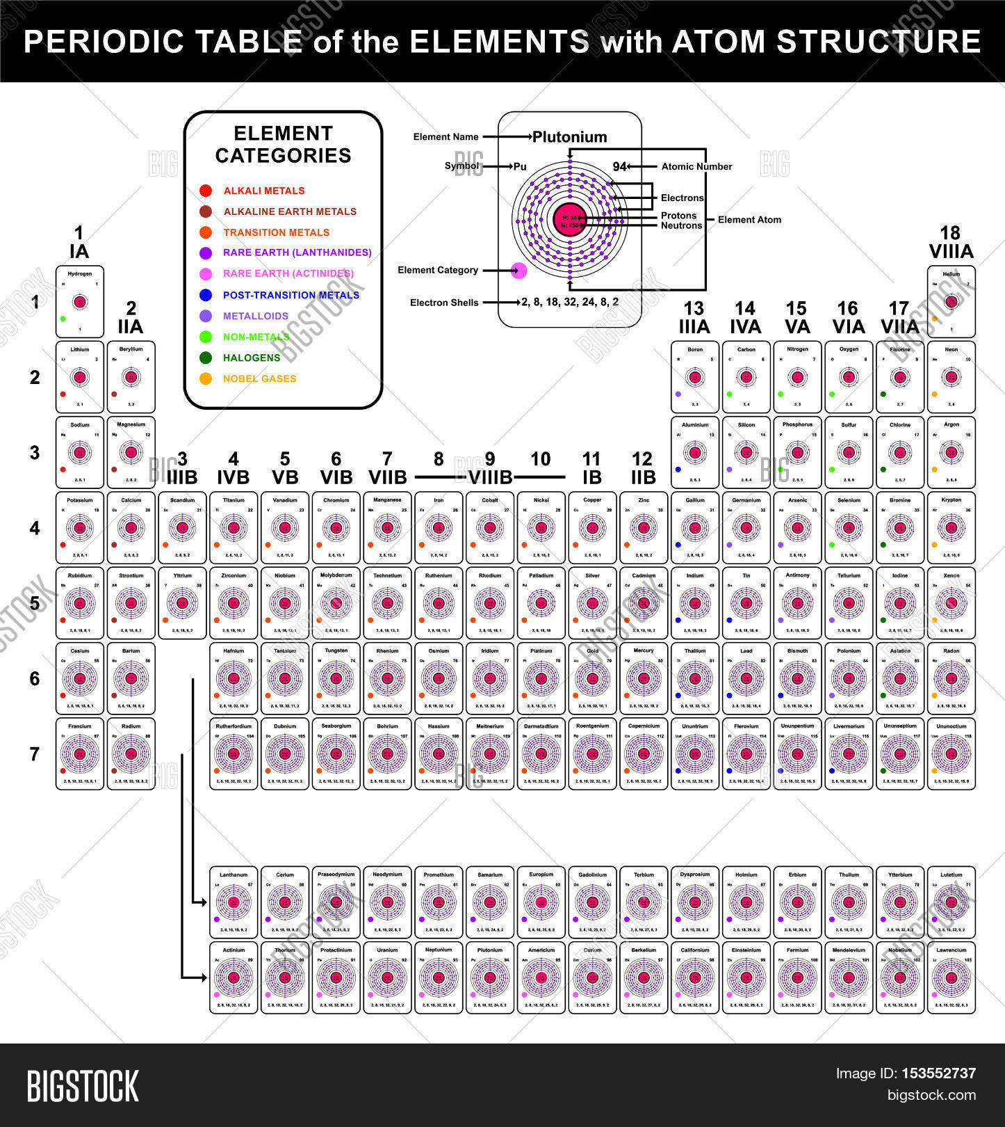 Periodic table image photo free trial bigstock periodic table of the elements with atom structure all elements atoms with distribution of electrons create a lightbox urtaz Choice Image