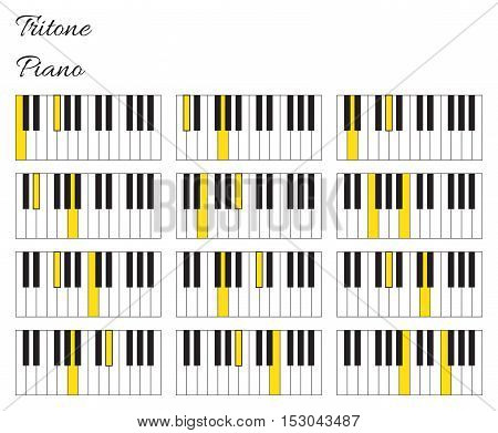 Piano tritone interval infographics with keyboard isolated on white