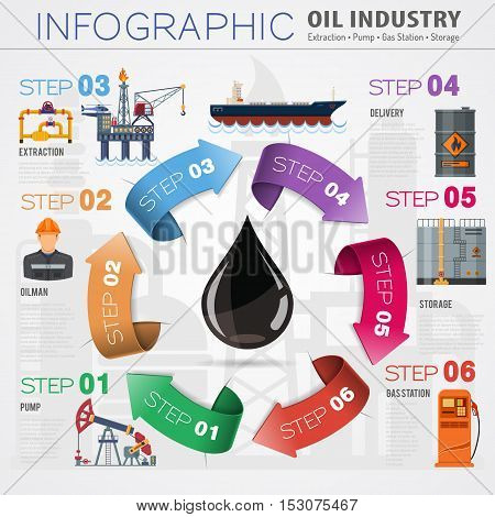 Oil industry Infographics with Flat Icons extraction production and transportation oil and petrol with oilman, rig and barrels. vector illustration.