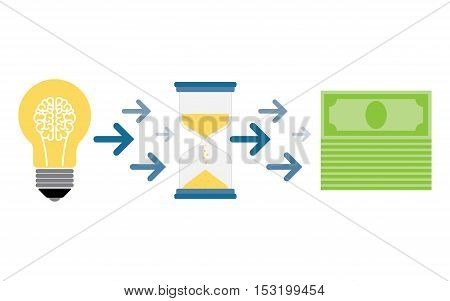 Time managament. Process of idea bringing money over time. Vector illustration.