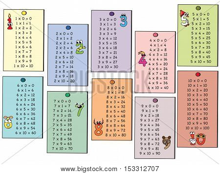 multiplication tables and the cartoon numbers for school