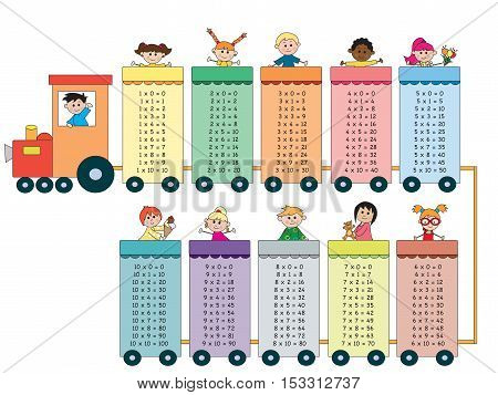 multiplication tables with happy children on the train