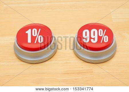 The difference between the one percent and 99 percent Two red and silver push button on a wooden desk with text 1% and 99%