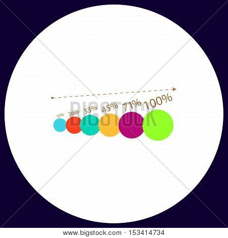 growing graph Simple vector button. Illustration symbol. Color flat icon