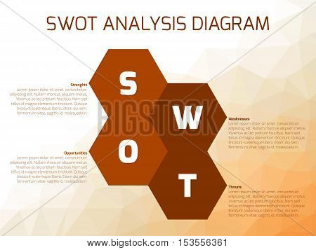 SWOT Business Infographic Diagram, or SWOT matrix, used to evaluate the strengths, weaknesses, opportunities and threats involved in a project. Brown vector hexagonal shapes with text on lowpoly background.