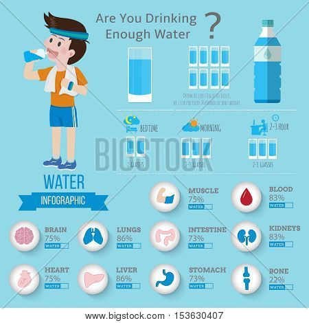 Drinking Water for health infographics.Vector illustrator cartoon infomation. Can used for infographic,chart,education,instruction media,presentation