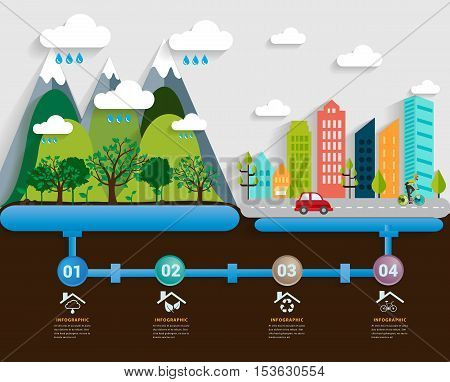 Wild water connection to the city.infographics.Ecology concept.Can used for datadiagrampresentationeducation Instruction mediaadvertisingwebsign and infographic