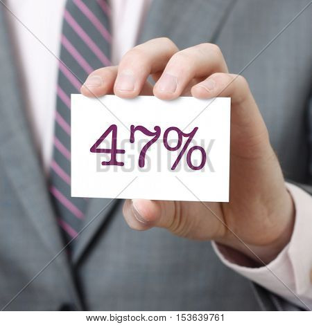 47% written on a card held by a businessman