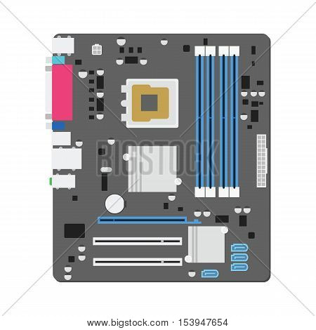 Mainboard computer concept by mainboad is ATX try.