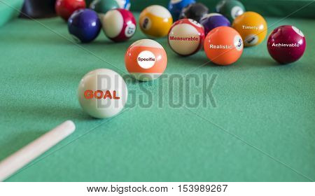 Pool ball idea for business Goal Specific Measurable Achievable Realistic Timely