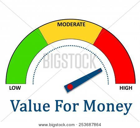 Value for money indicator