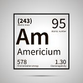 Americium chemical element with first ionization energy, atomic mass and electronegativity values , simple black icon with shadow poster