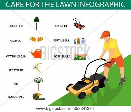 Flyer Is Written Care For The Lawn Infographic. Modern Garden Equipment For Care And Beautiful Lawn
