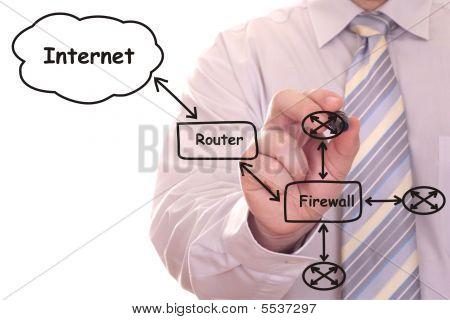 Internet  Network Diagram