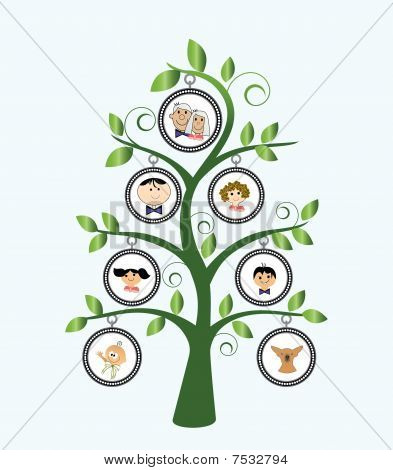 Cartoon Family Tree