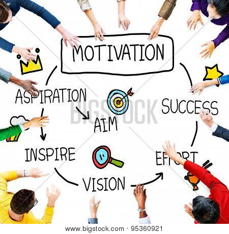 Motivation Aspiration Aim Vision Success Concept poster