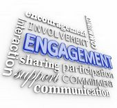 Engagment word in 3d letters with related terms such as interaction, participation, involvement, encouragement, community, support, communication and sharing poster