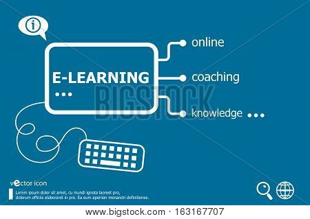 Word Cloud E-learning Concept.