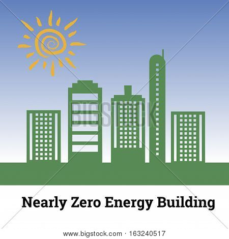 Nearly zero-energy buildings have very high energy performance. The low amount of energy that these buildings require comes mostly from renewable sources.