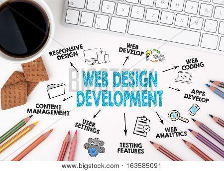 Web Design and Development concept. White office desk.